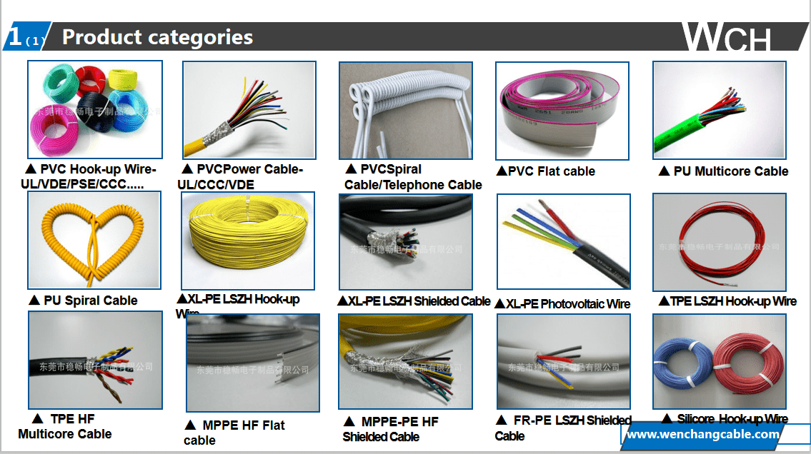 How to choose high temperature resistant cables?