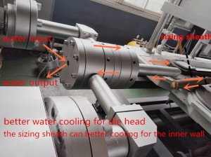 dwc pipe machine die head cooling