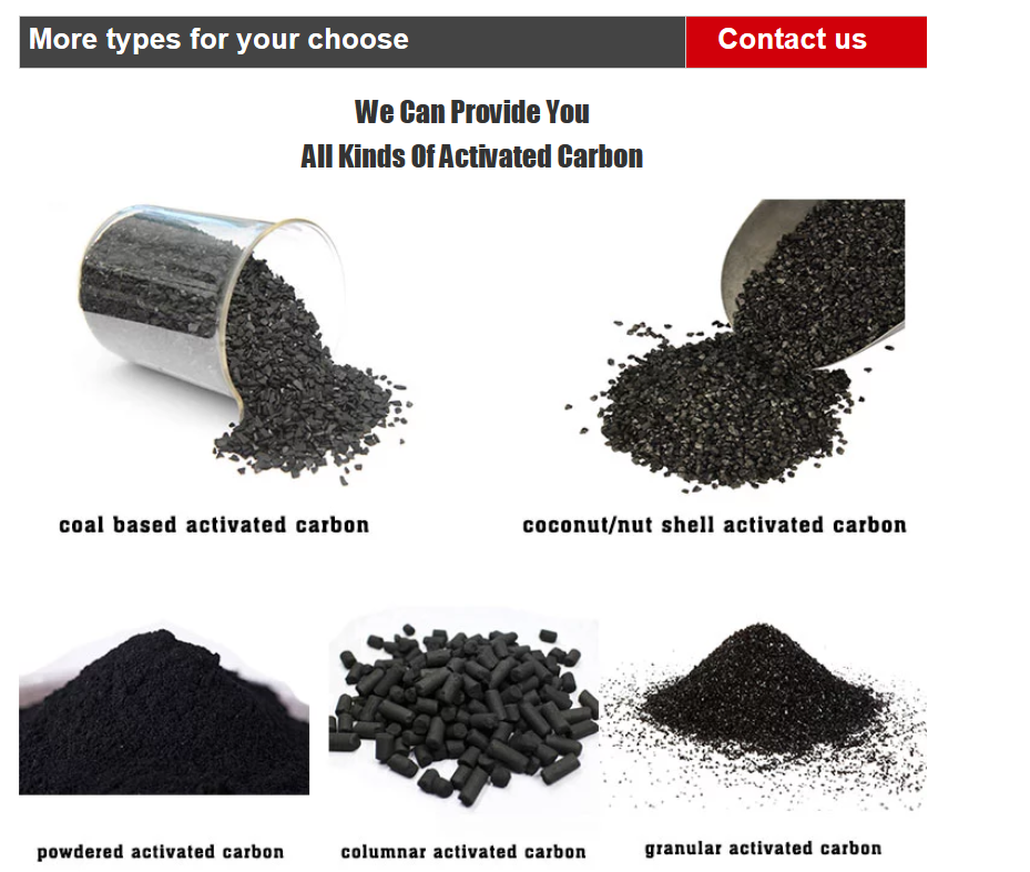 How much is activated carbon per ton_ Latest quotation in 2020 ? Activate Carbon price