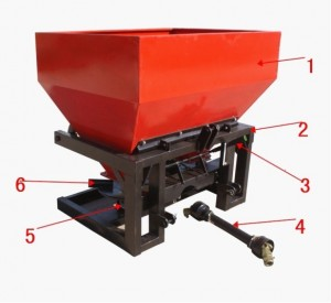 Hot Sale for Ride On Mower -